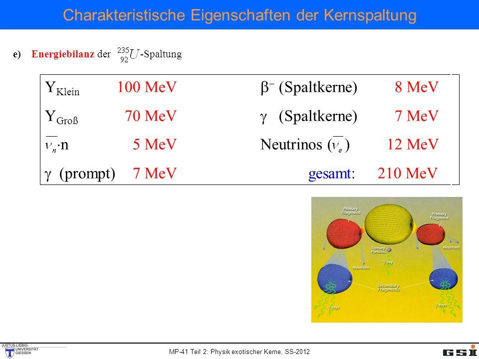 Charakteristische Eigenschaften der Kernspaltung