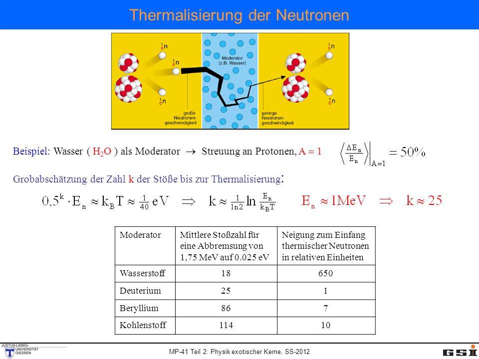 Thermalisierung der Neutronen