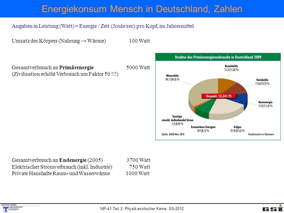 Energiekonsum Mensch in Deutschland, Zahlen