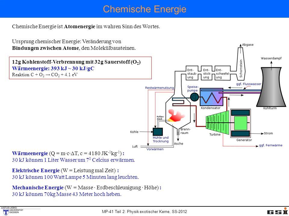 Chemische EnergieChemische Energie ist Atomenergie im wahren Sinn des Wortes.