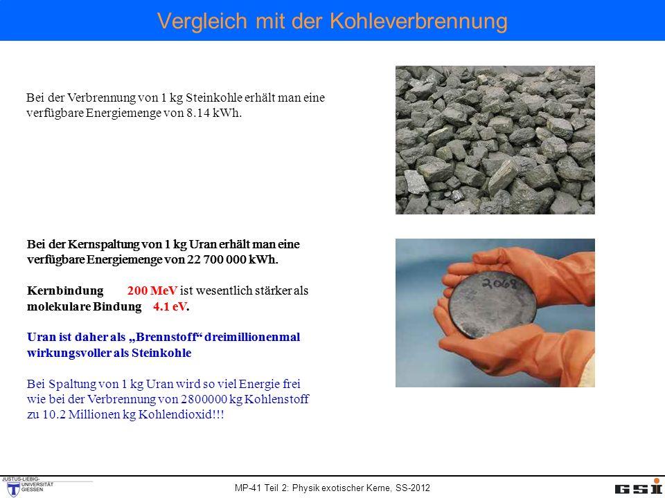 Vergleich mit der Kohleverbrennung