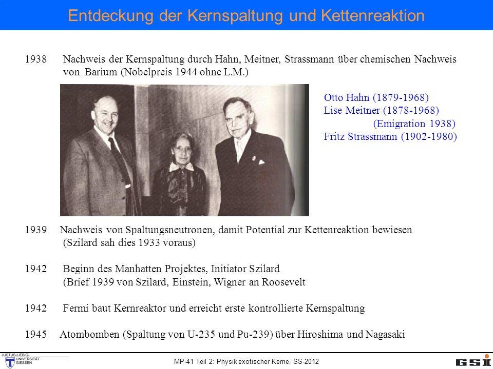 Entdeckung der Kernspaltung und Kettenreaktion