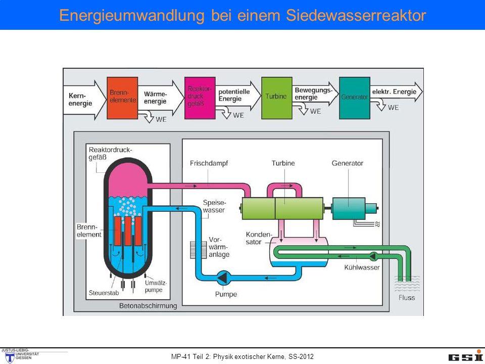 Energieumwandlung bei einem Siedewasserreaktor