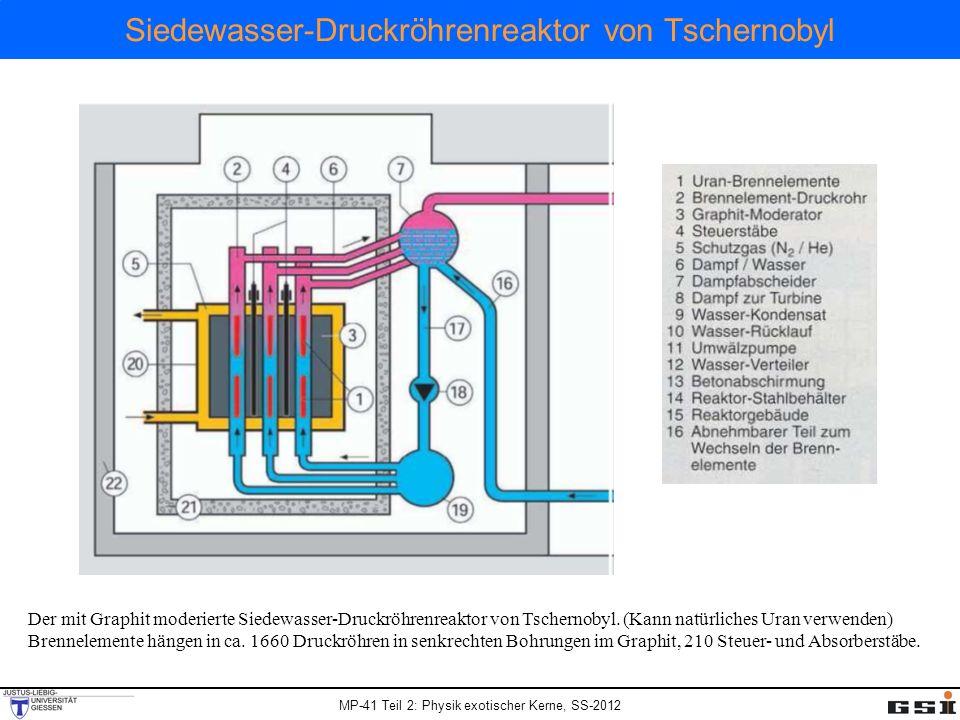 Siedewasser-Druckröhrenreaktor von Tschernobyl