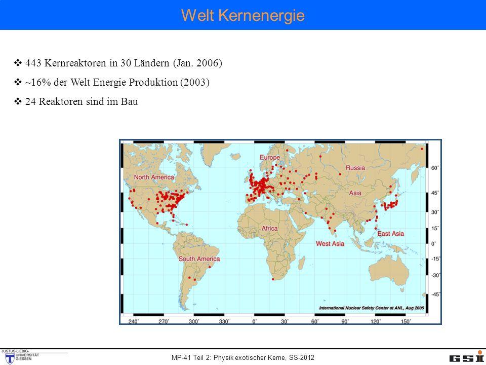 Welt Kernenergie 443 Kernreaktoren in 30 Ländern (Jan. 2006)
