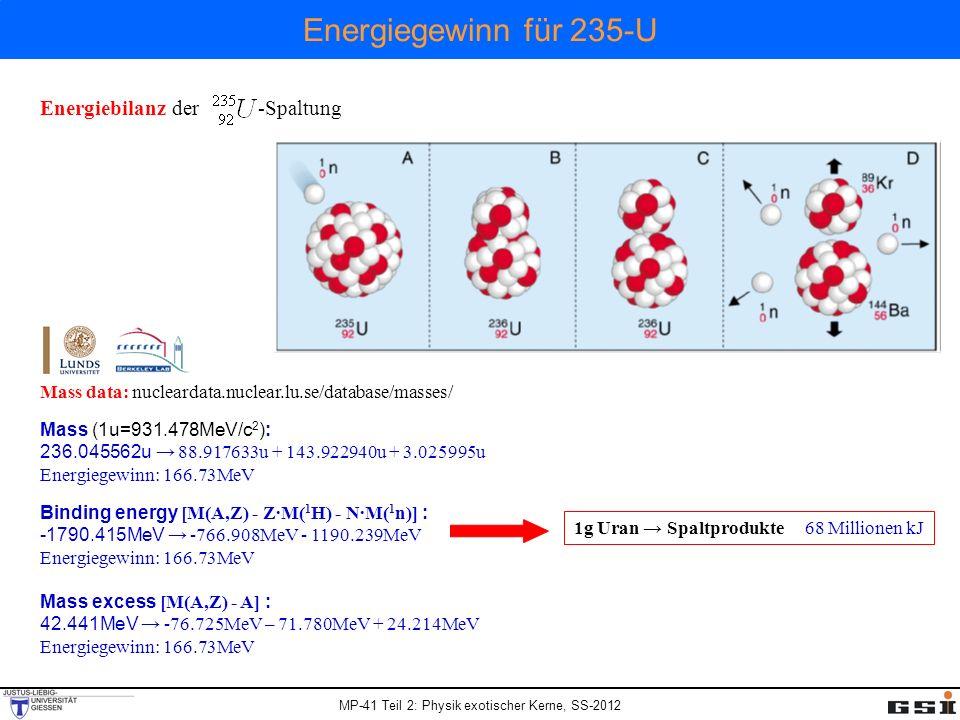 Energiegewinn für 235-U Energiebilanz der -Spaltung