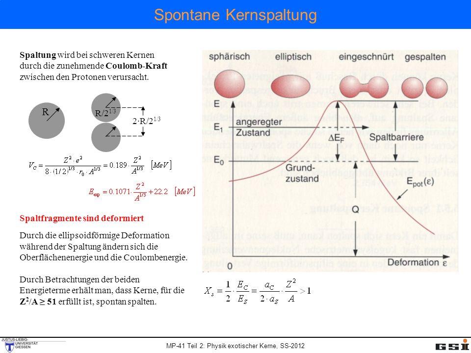 Spontane Kernspaltung