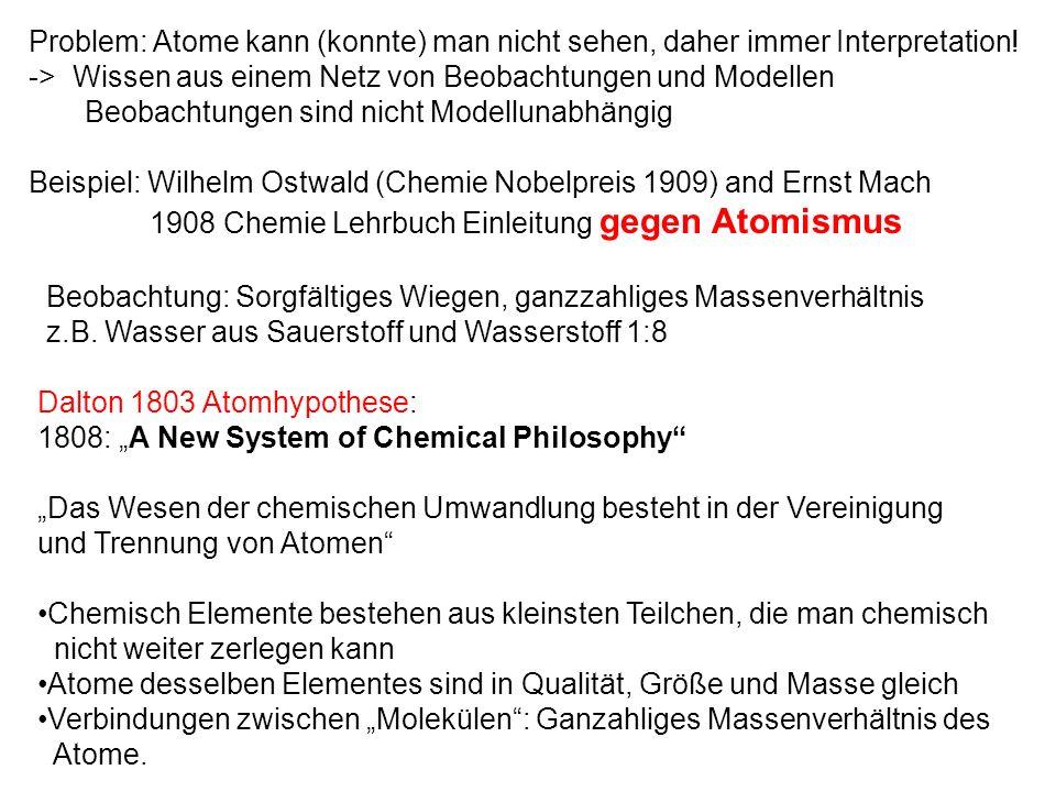 Problem: Atome kann (konnte) man nicht sehen, daher immer Interpretation!