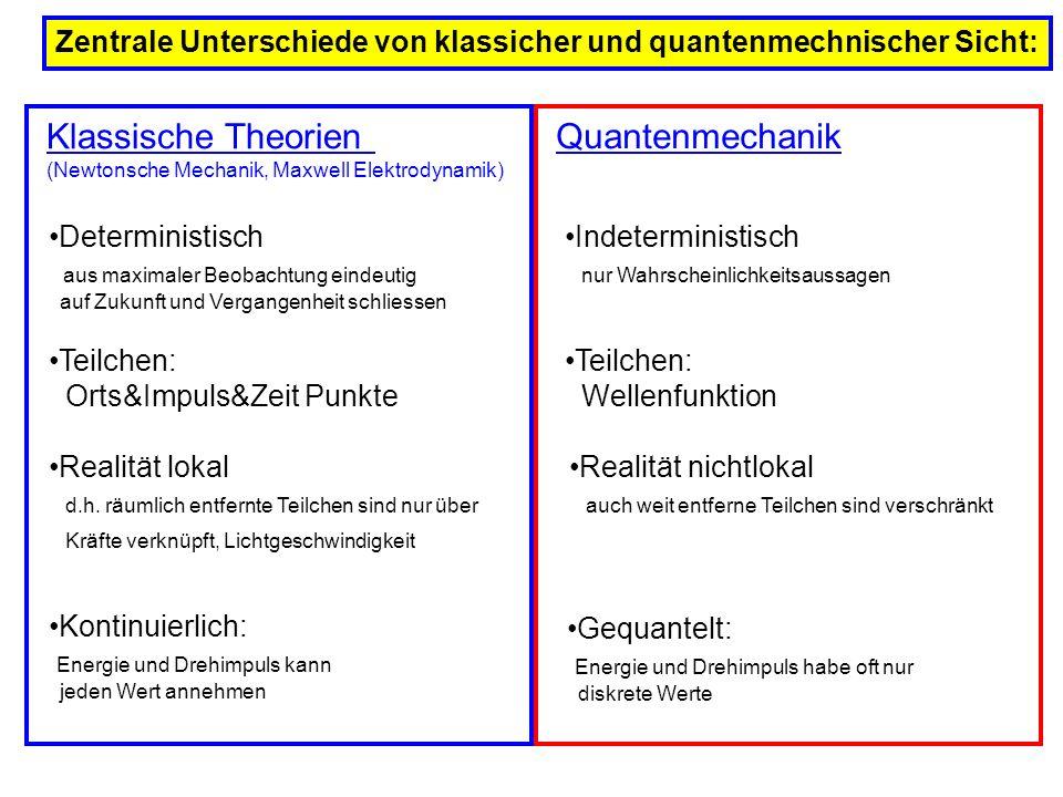 Klassische Theorien Quantenmechanik