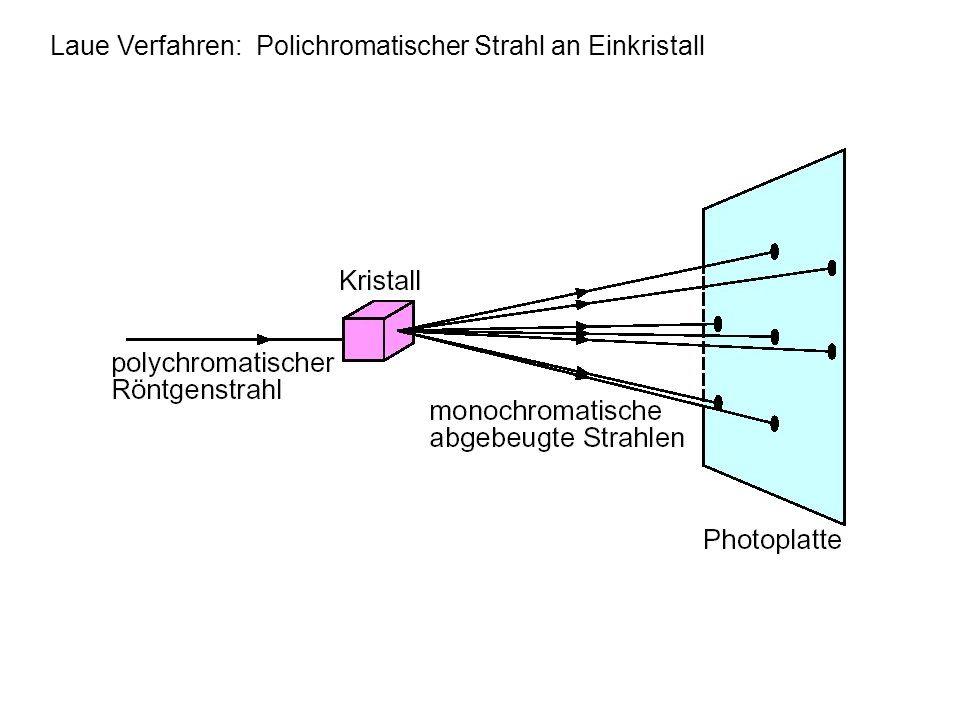 Laue Verfahren: Polichromatischer Strahl an Einkristall