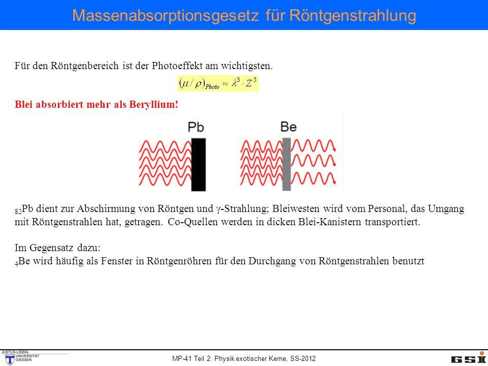 Massenabsorptionsgesetz für Röntgenstrahlung