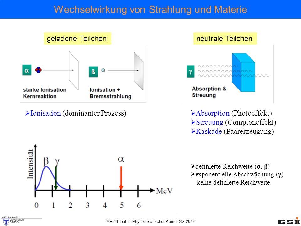 Wechselwirkung von Strahlung und Materie