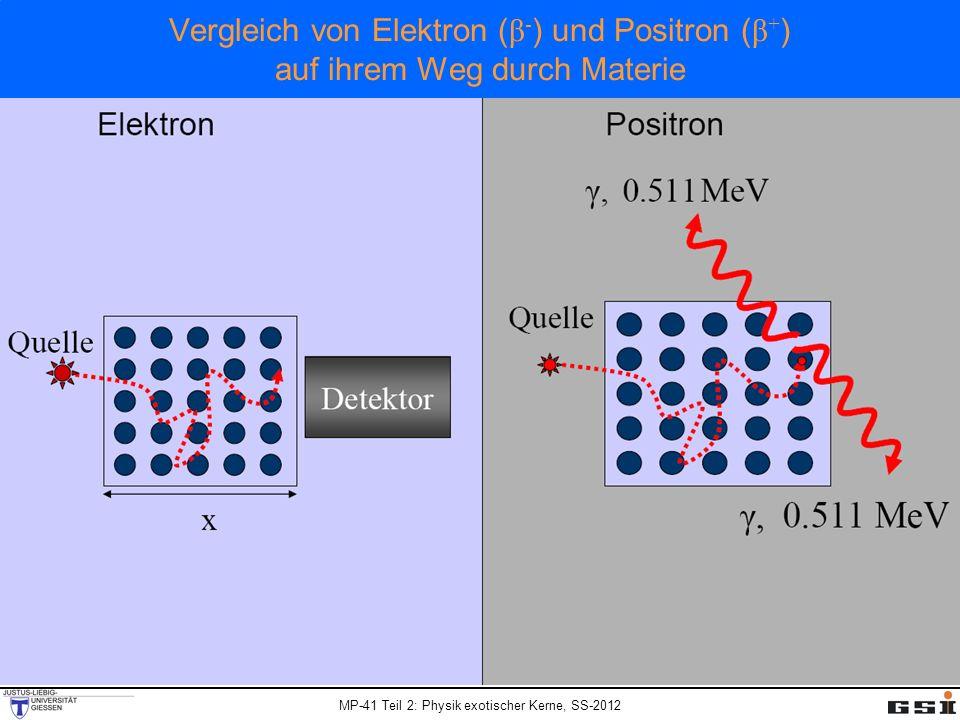 Vergleich von Elektron (β-) und Positron (β+) auf ihrem Weg durch Materie