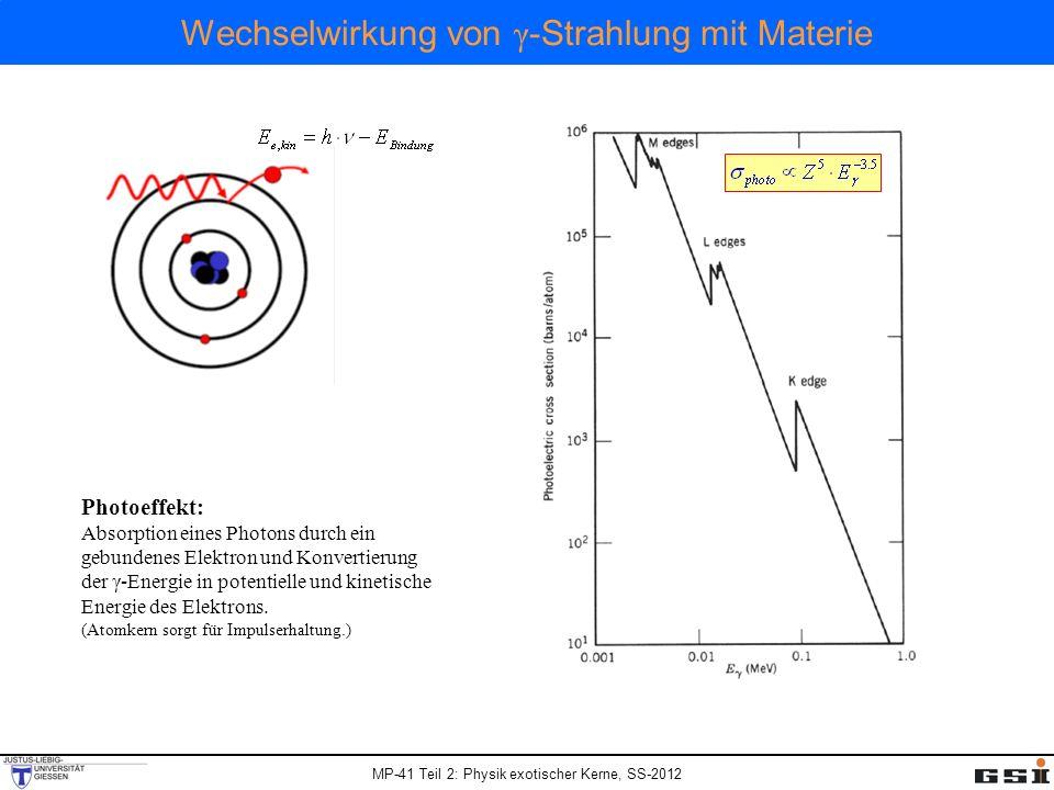 Wechselwirkung von γ-Strahlung mit Materie