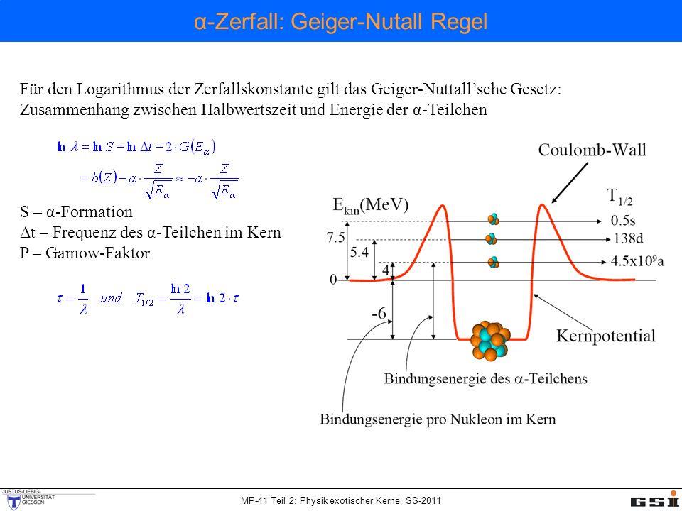 α-Zerfall: Geiger-Nutall Regel