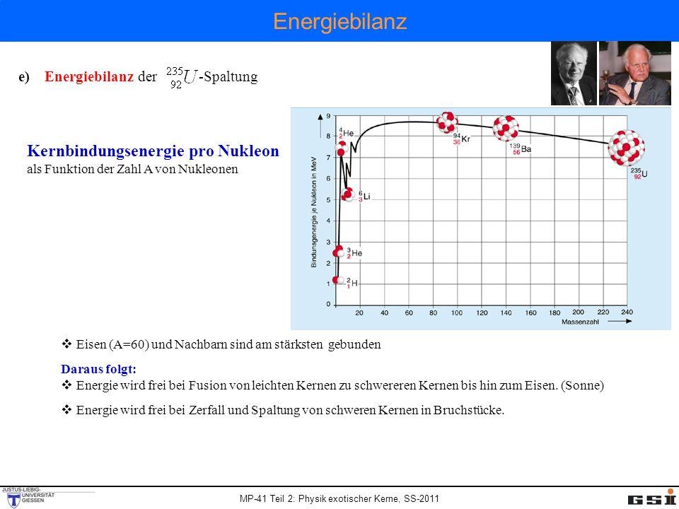 Energiebilanz Kernbindungsenergie pro Nukleon
