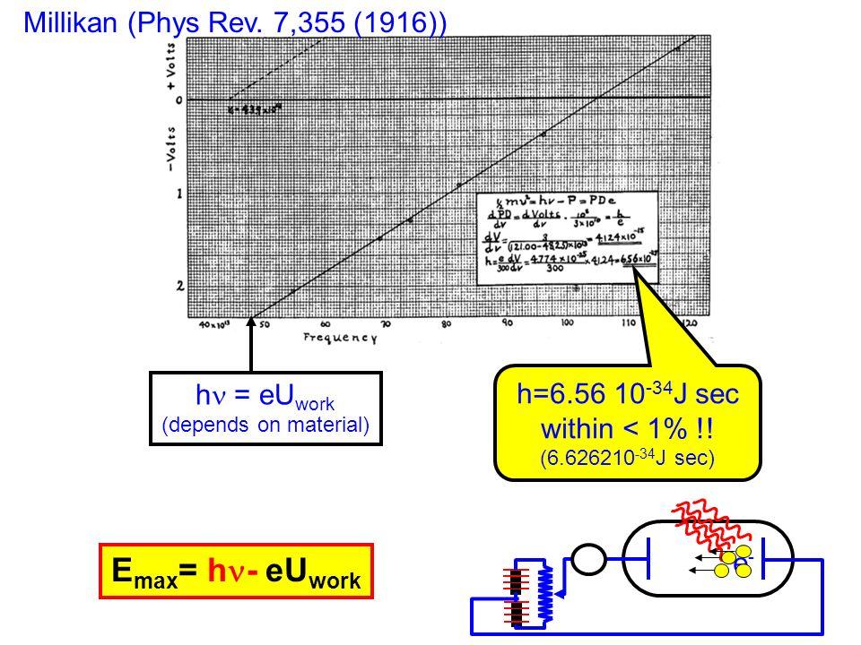 Emax= h- eUwork Millikan (Phys Rev. 7,355 (1916)) h=6.56 10-34J sec