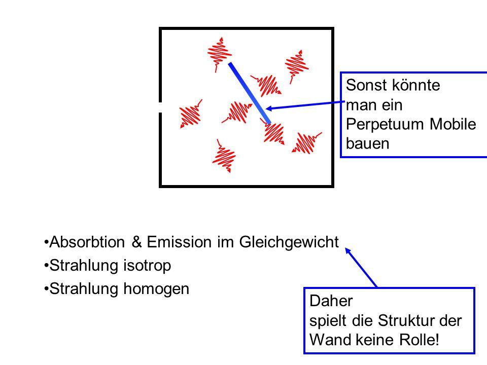 Sonst könnte man ein. Perpetuum Mobile. bauen. Absorbtion & Emission im Gleichgewicht. Strahlung isotrop.