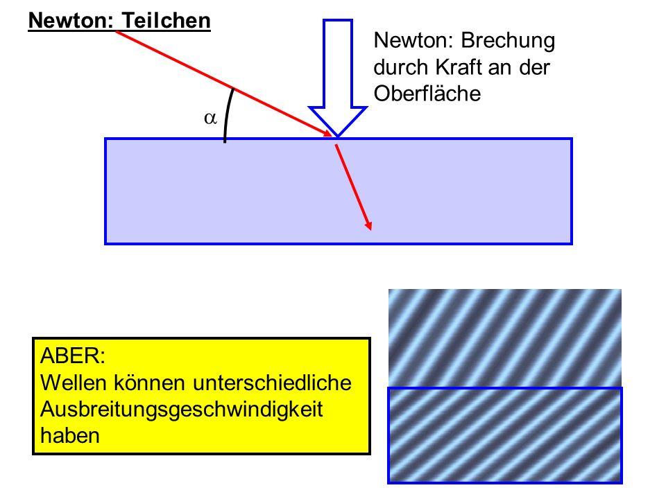 Newton: Teilchen Newton: Brechung. durch Kraft an der. Oberfläche.  ABER: Wellen können unterschiedliche.