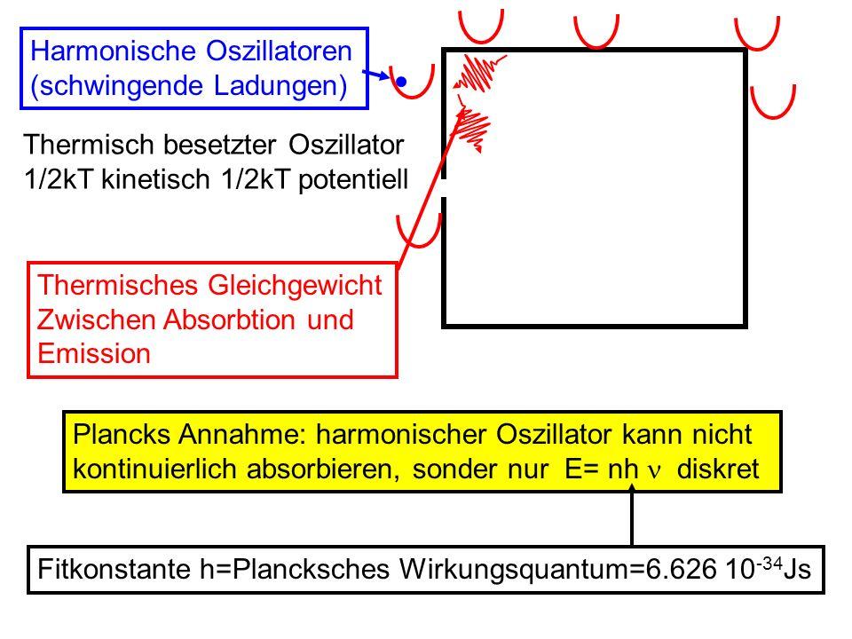 Harmonische Oszillatoren