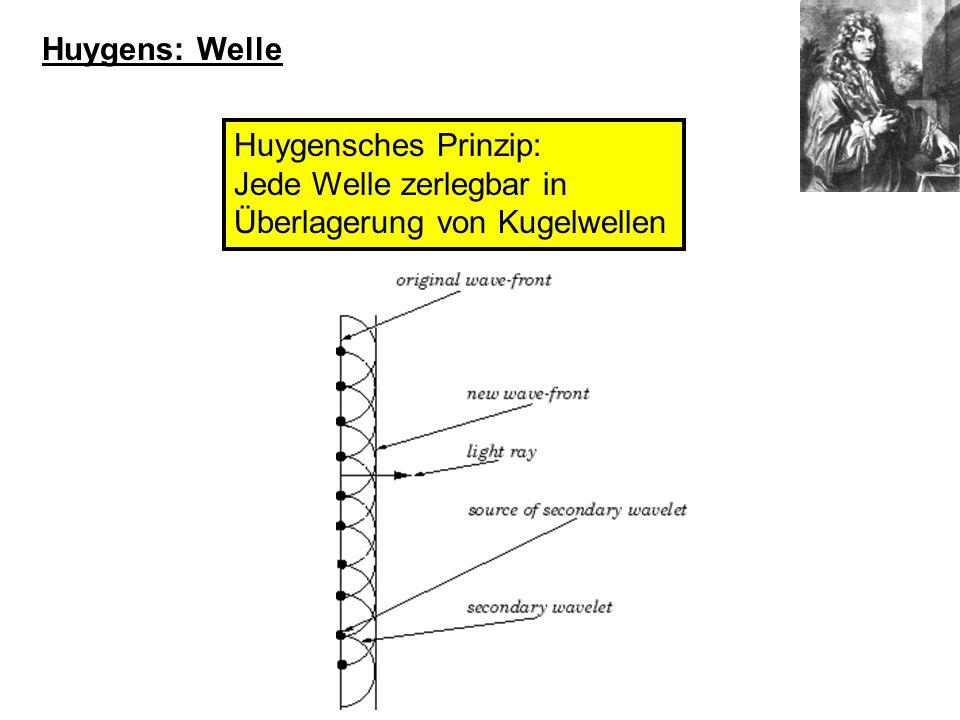 Huygens: Welle Huygensches Prinzip: Jede Welle zerlegbar in Überlagerung von Kugelwellen