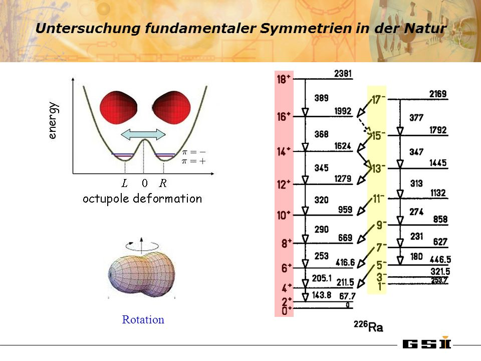 Untersuchung fundamentaler Symmetrien in der Natur