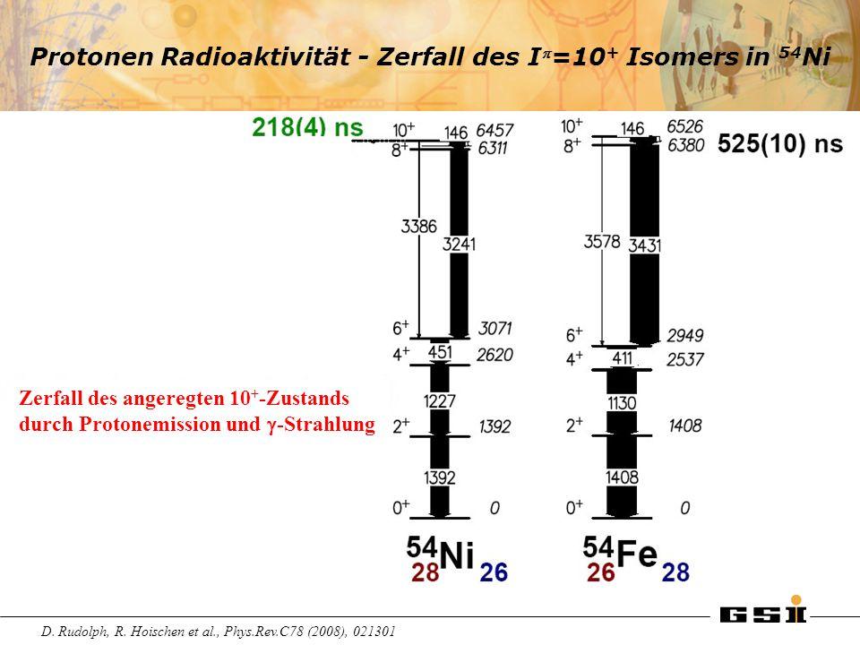 Protonen Radioaktivität - Zerfall des I=10+ Isomers in 54Ni