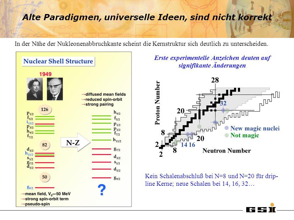 Alte Paradigmen, universelle Ideen, sind nicht korrekt