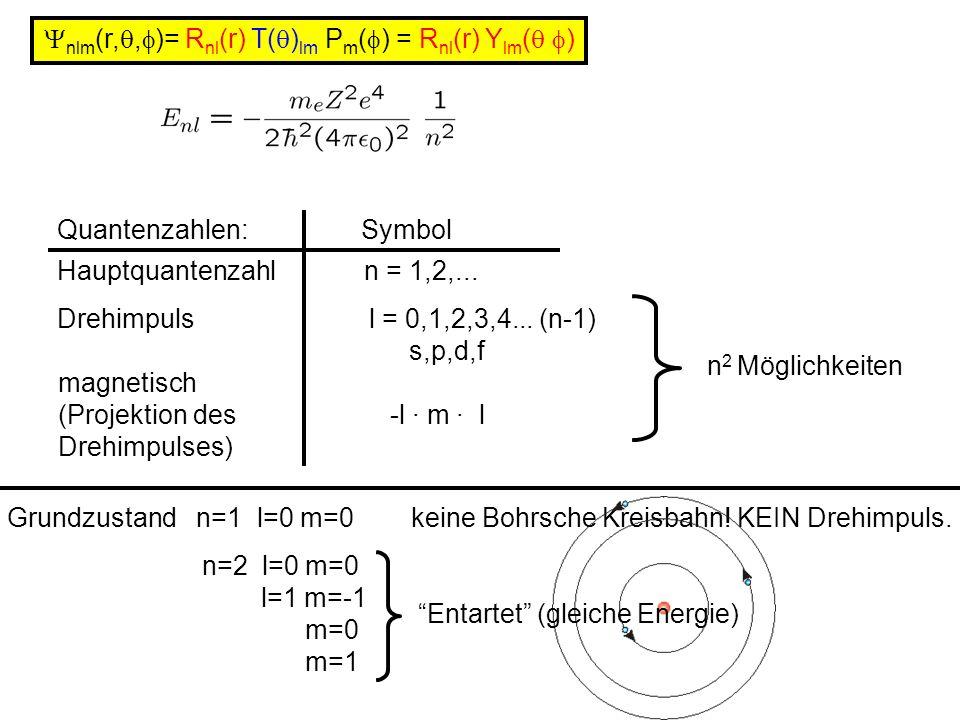 Ynlm(r,q,f)= Rnl(r) T(q)lm Pm(f) = Rnl(r) Ylm(q f)
