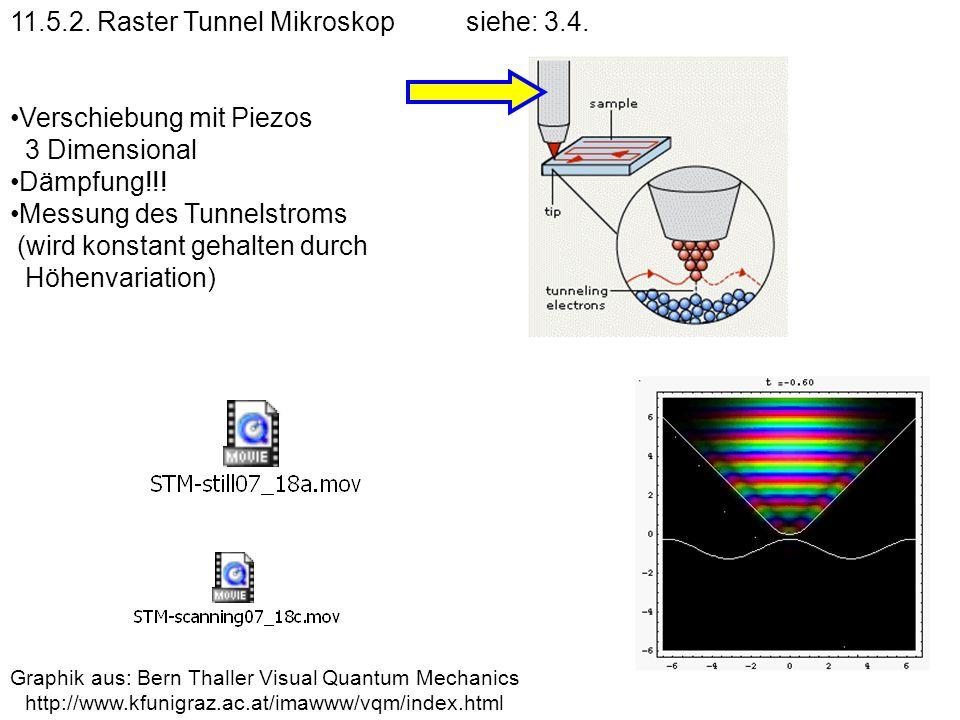 11.5.2. Raster Tunnel Mikroskop siehe: 3.4.