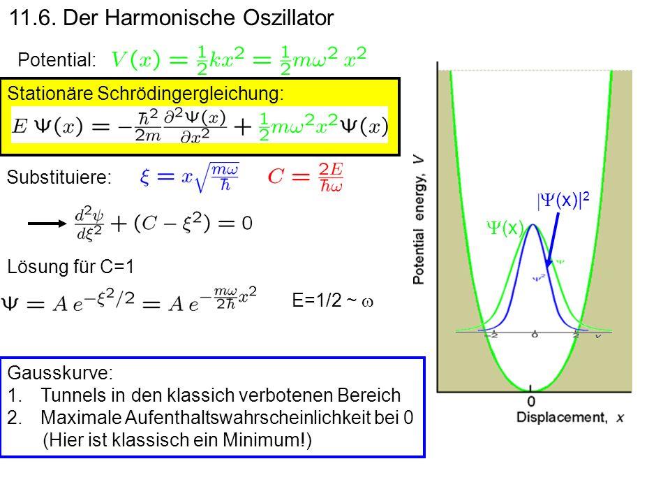 11.6. Der Harmonische Oszillator