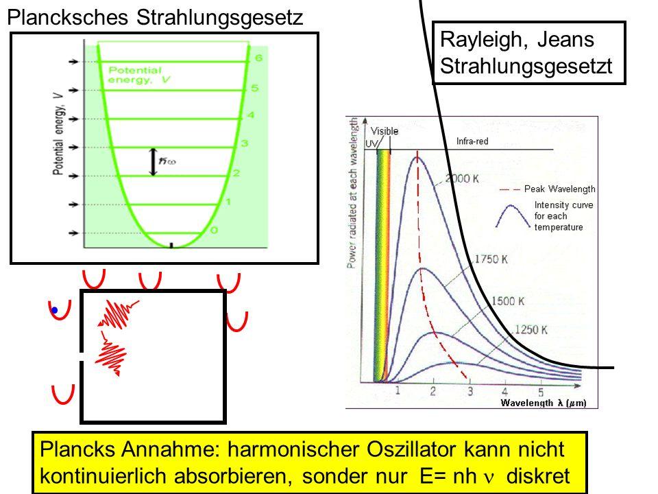 Rayleigh, Jeans Strahlungsgesetzt. Plancksches Strahlungsgesetz. Plancks Annahme: harmonischer Oszillator kann nicht.