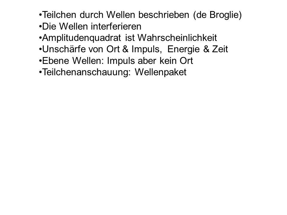 Teilchen durch Wellen beschrieben (de Broglie)