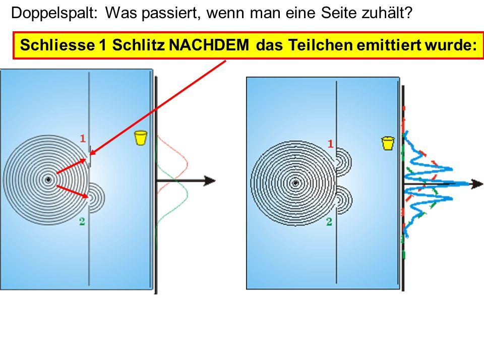 Schliesse 1 Schlitz NACHDEM das Teilchen emittiert wurde: