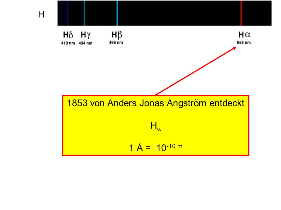 1853 von Anders Jonas Angström entdeckt