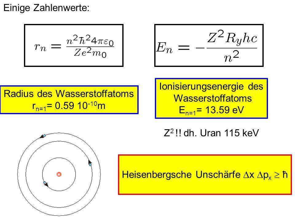 Ionisierungsenergie des Wasserstoffatoms En=1= 13.59 eV