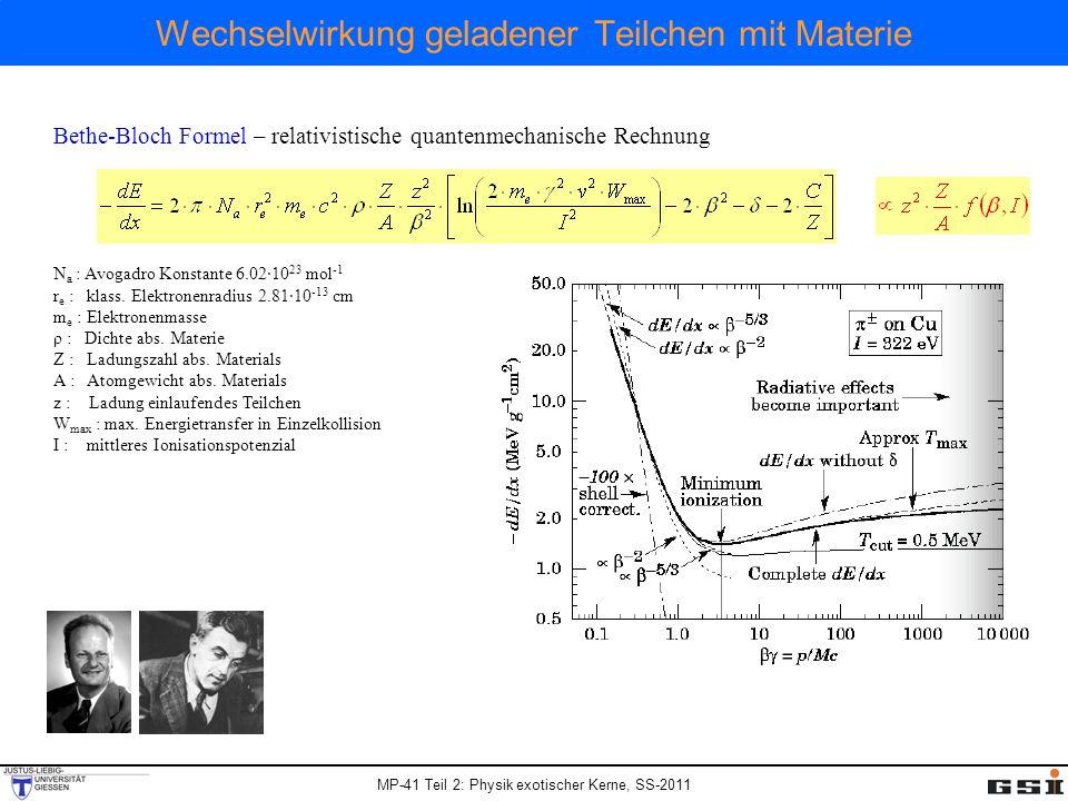 Wechselwirkung geladener Teilchen mit Materie