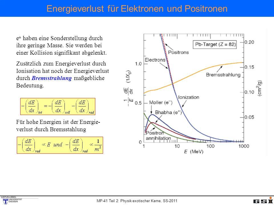 Energieverlust für Elektronen und Positronen