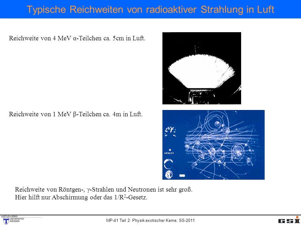 Typische Reichweiten von radioaktiver Strahlung in Luft