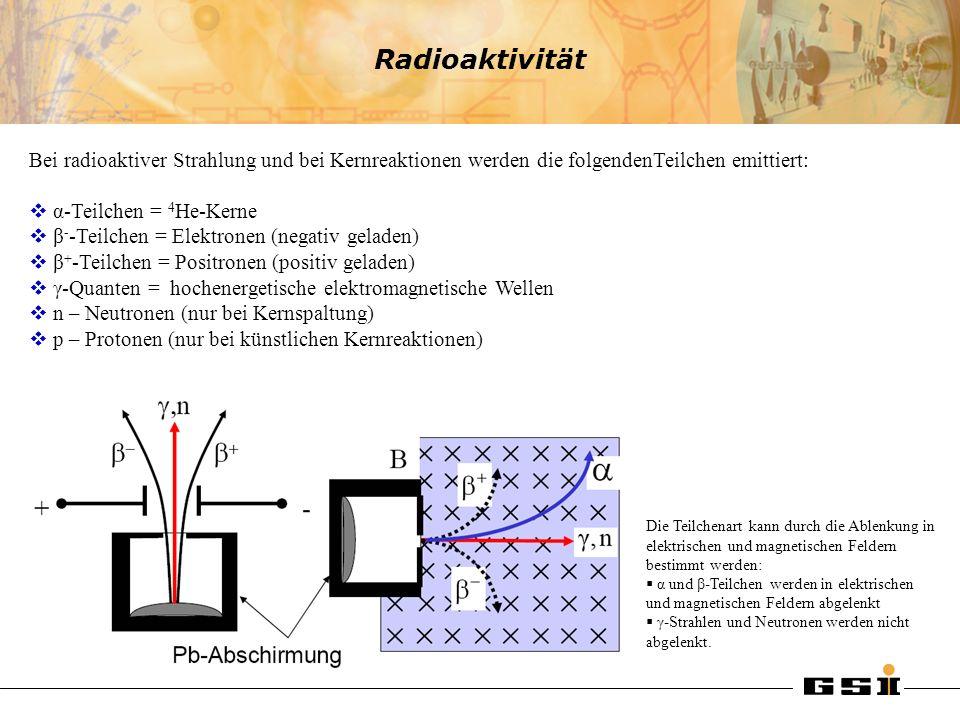RadioaktivitätBei radioaktiver Strahlung und bei Kernreaktionen werden die folgendenTeilchen emittiert: