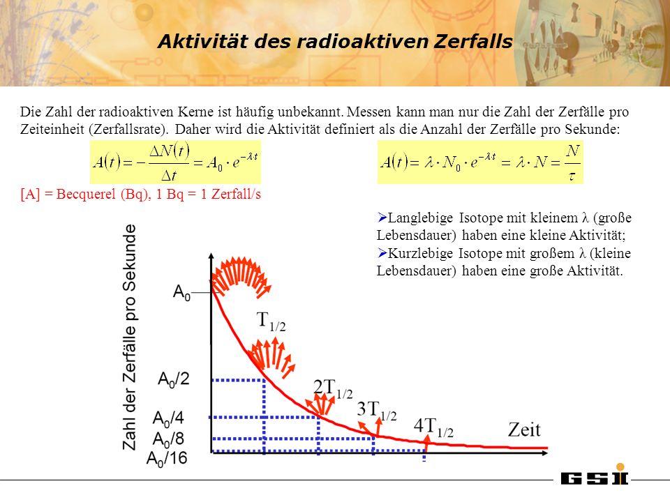 Aktivität des radioaktiven Zerfalls