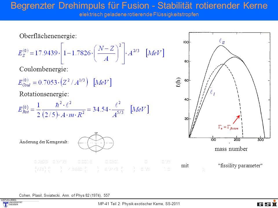 Begrenzter Drehimpuls für Fusion - Stabilität rotierender Kerne elektrisch geladene rotierende Flüssigkeitstropfen