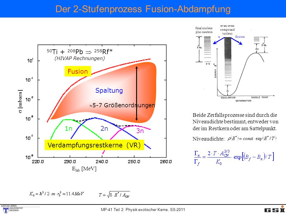 Der 2-Stufenprozess Fusion-Abdampfung