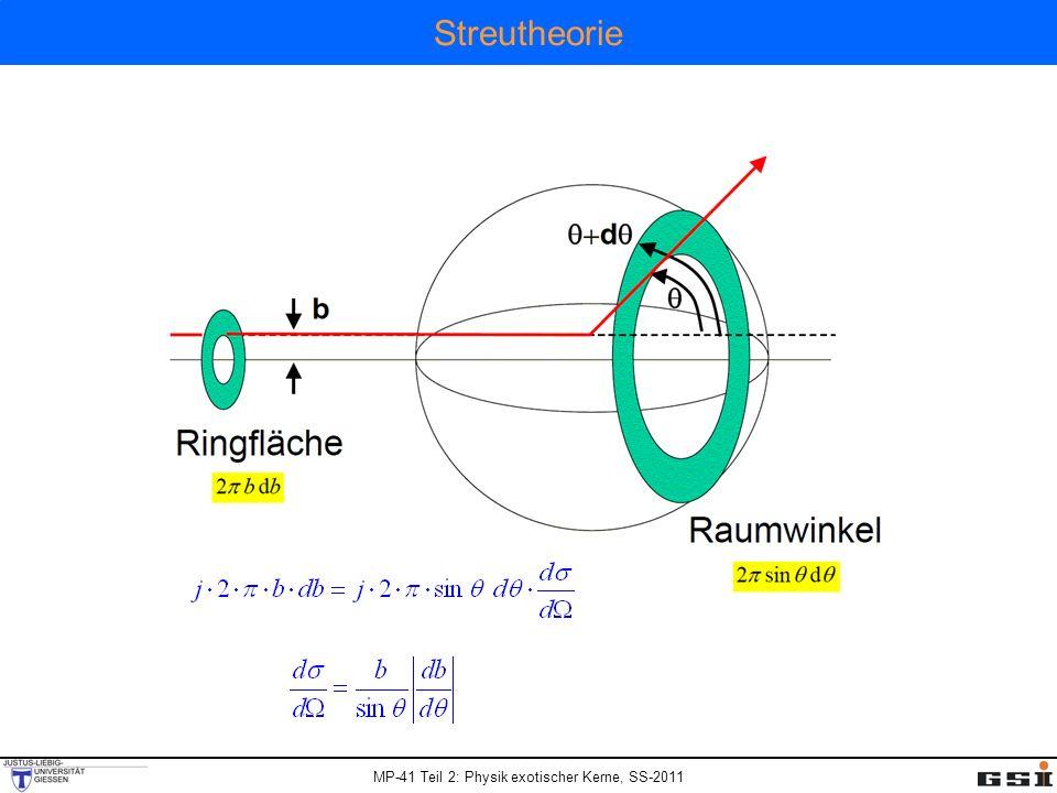 Streutheorie