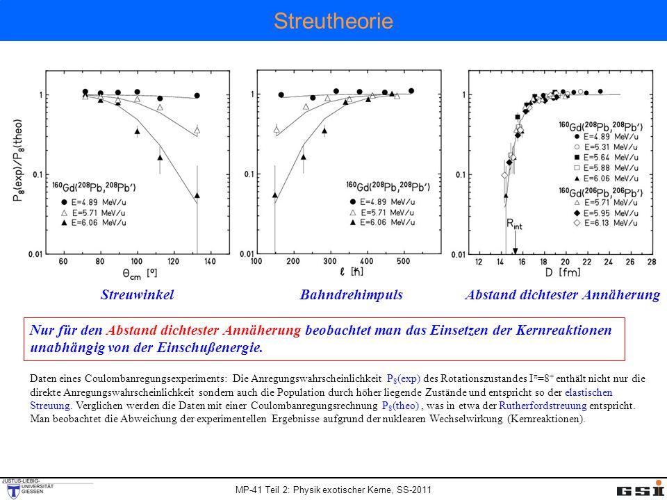Streutheorie Streuwinkel Bahndrehimpuls Abstand dichtester Annäherung