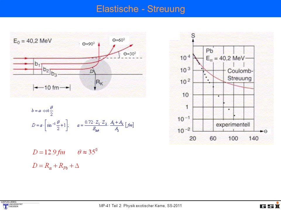 Elastische - Streuung Θ=600 Θ=900 Θ=300 D Θ