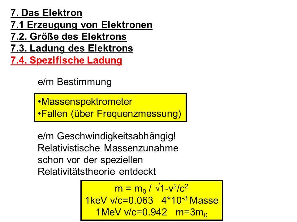 7. Das Elektron7.1 Erzeugung von Elektronen. 7.2. Größe des Elektrons. 7.3. Ladung des Elektrons. 7.4. Spezifische Ladung.