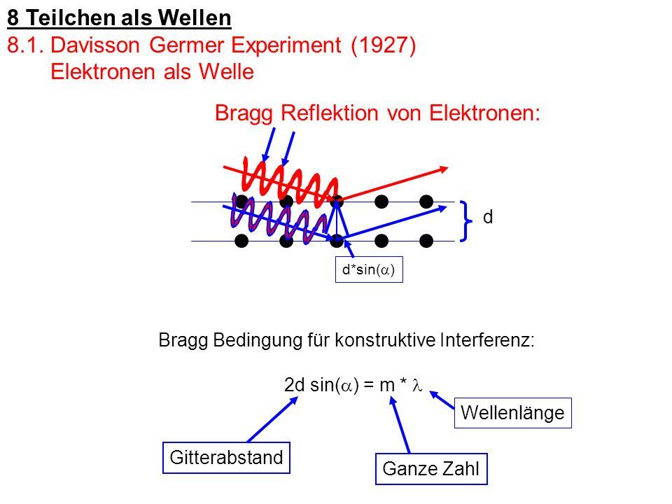 8.1. Davisson Germer Experiment (1927) Elektronen als Welle