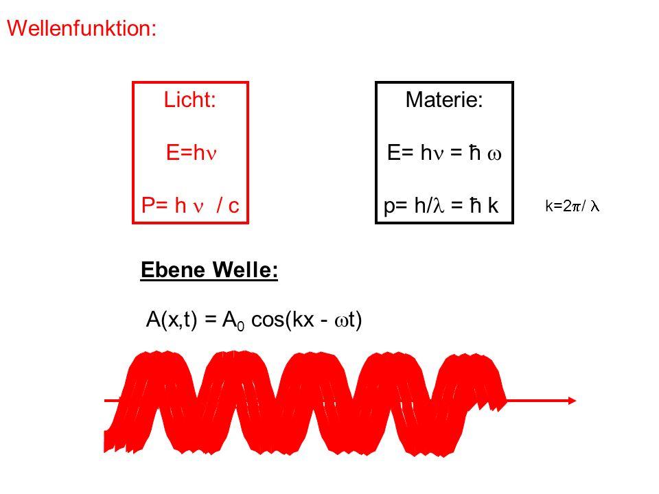 Wellenfunktion: Licht: E=h P= h  / c Materie: E= h = ħ 