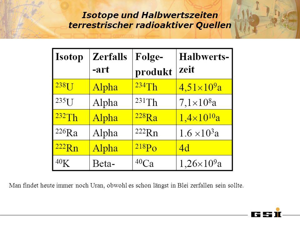 Isotope und Halbwertszeiten terrestrischer radioaktiver Quellen